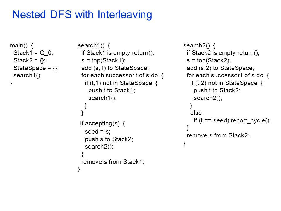 Nested DFS with Interleaving main() { Stack1 = Q_0; Stack2 = {}; StateSpace = {}; search1(); } search2() { if Stack2 is empty return(); s = top(Stack2); add (s,2) to StateSpace; for each successor t of s do { if (t,2) not in StateSpace { push t to Stack2; search2(); } else if (t == seed) report_cycle(); } remove s from Stack2; } search1() { if Stack1 is empty return(); s = top(Stack1); add (s,1) to StateSpace; for each successor t of s do { if (t,1) not in StateSpace { push t to Stack1; search1(); } if accepting(s) { seed = s; push s to Stack2; search2(); } remove s from Stack1; }