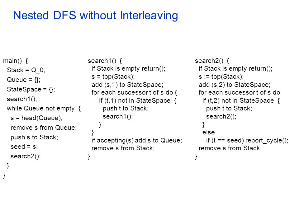 Nested DFS without Interleaving main() { Stack = Q_0; Queue = {}; StateSpace = {}; search1(); while Queue not empty { s = head(Queue); remove s from Queue; push s to Stack; seed = s; search2(); } search1() { if Stack is empty return(); s = top(Stack); add (s,1) to StateSpace; for each successor t of s do { if (t,1) not in StateSpace { push t to Stack; search1(); } if accepting(s) add s to Queue; remove s from Stack; } search2() { if Stack is empty return(); s := top(Stack); add (s,2) to StateSpace; for each successor t of s do if (t,2) not in StateSpace { push t to Stack; search2(); } else if (t == seed) report_cycle(); remove s from Stack; }