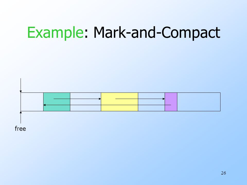 26 Example: Mark-and-Compact free