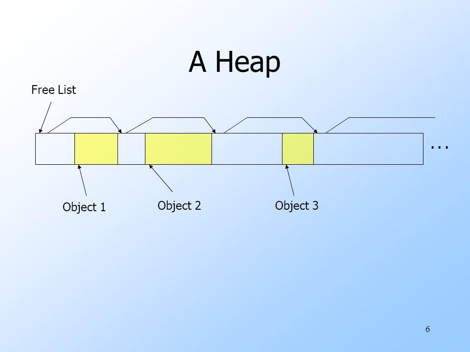 6 A Heap... Object 1 Object 3Object 2 Free List