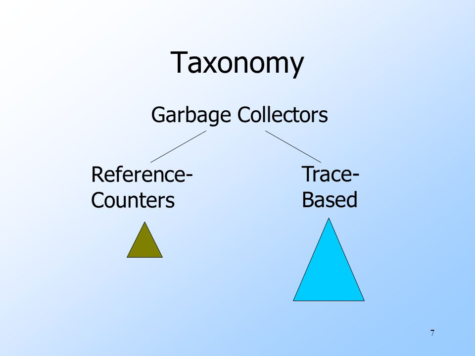 7 Taxonomy Garbage Collectors Reference- Counters Trace- Based