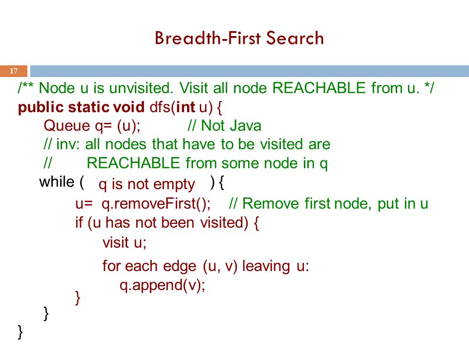 Breadth-First Search 17 /** Node u is unvisited. Visit all node REACHABLE from u. */ public static void dfs(int u) { Queue q= (u); // Not Java // inv: