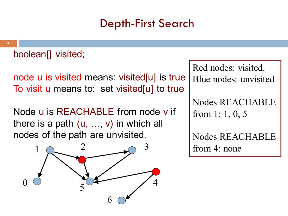 Depth-First Search written iteratively 16 /** u is unvisited.