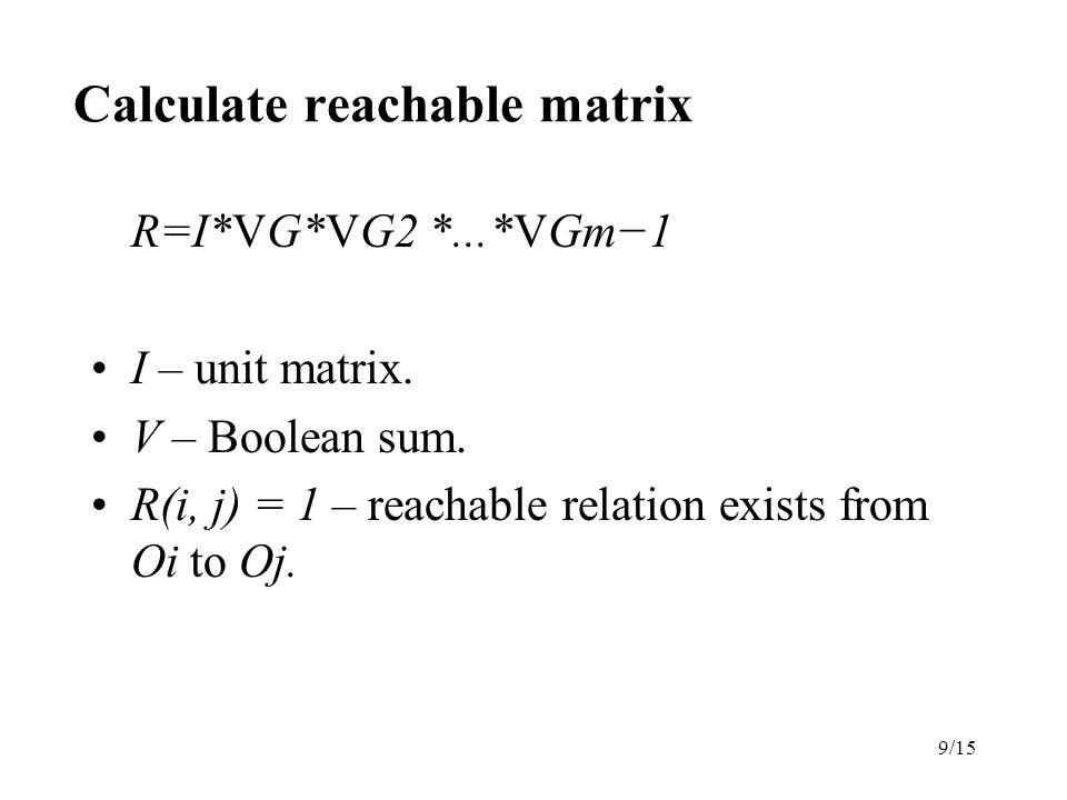 9/15 Calculate reachable matrix R=I*VG*VG2 *...*VGm−1 I – unit matrix.