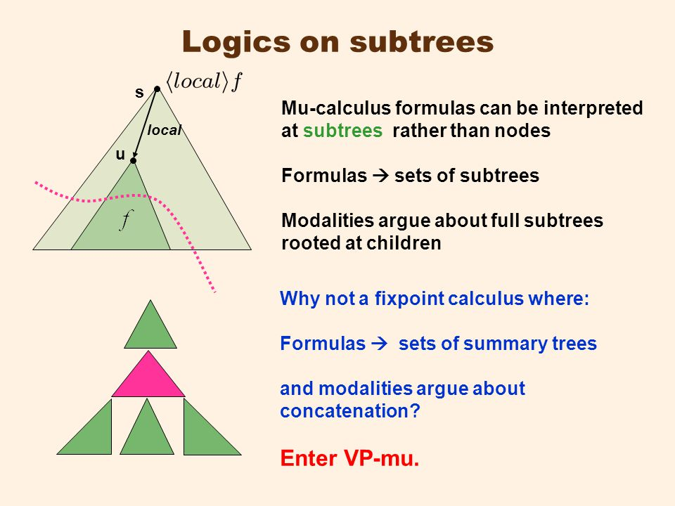Logics on subtrees local s u Mu-calculus formulas can be interpreted at subtrees rather than nodes Formulas  sets of subtrees Modalities argue about full subtrees rooted at children Why not a fixpoint calculus where: Formulas  sets of summary trees and modalities argue about concatenation.