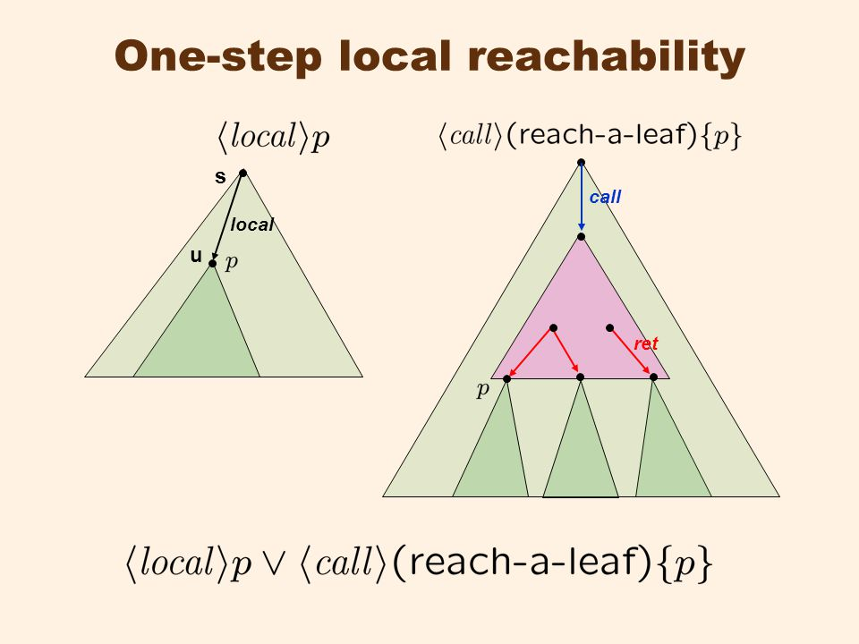 One-step local reachability local s u call ret