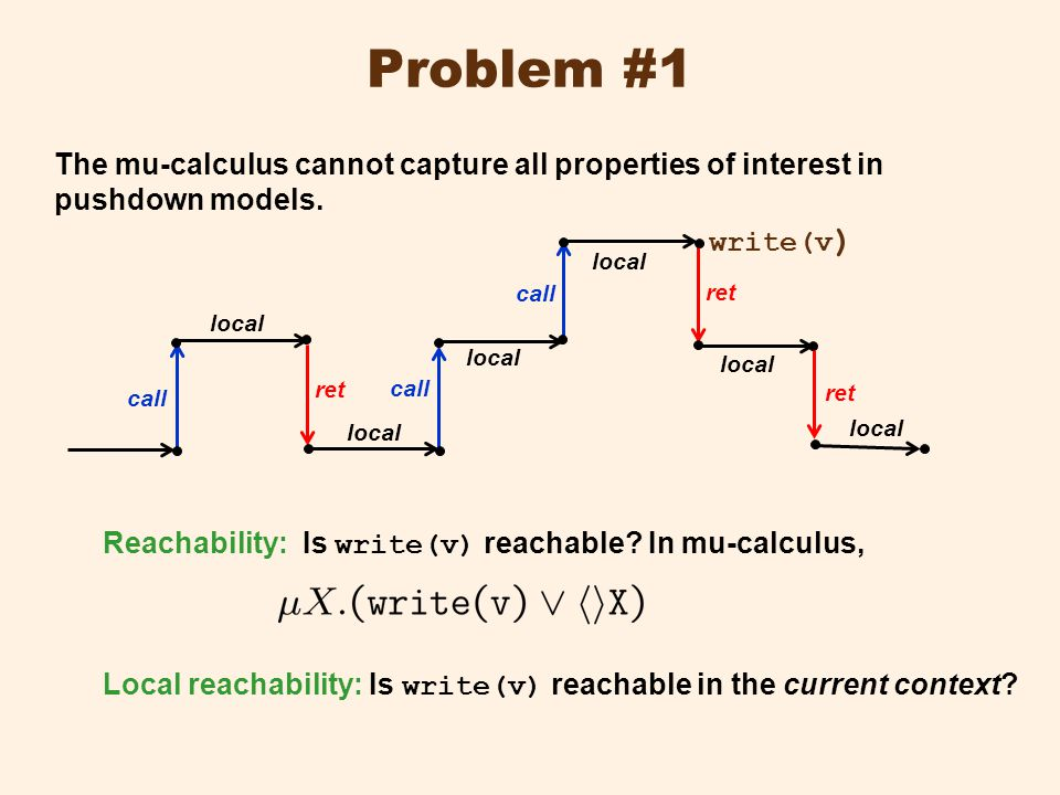 Problem #1 The mu-calculus cannot capture all properties of interest in pushdown models.