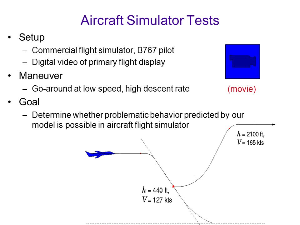 Aircraft Simulator Tests Setup –Commercial flight simulator, B767 pilot –Digital video of primary flight display Maneuver –Go-around at low speed, high descent rate Goal –Determine whether problematic behavior predicted by our model is possible in aircraft flight simulator (movie)