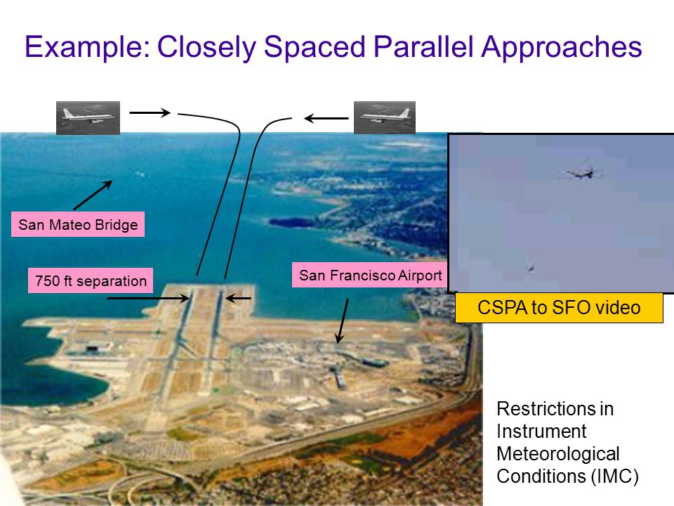 San Mateo Bridge San Francisco Airport 750 ft separation CSPA to SFO video Restrictions in Instrument Meteorological Conditions (IMC) Example: Closely Spaced Parallel Approaches