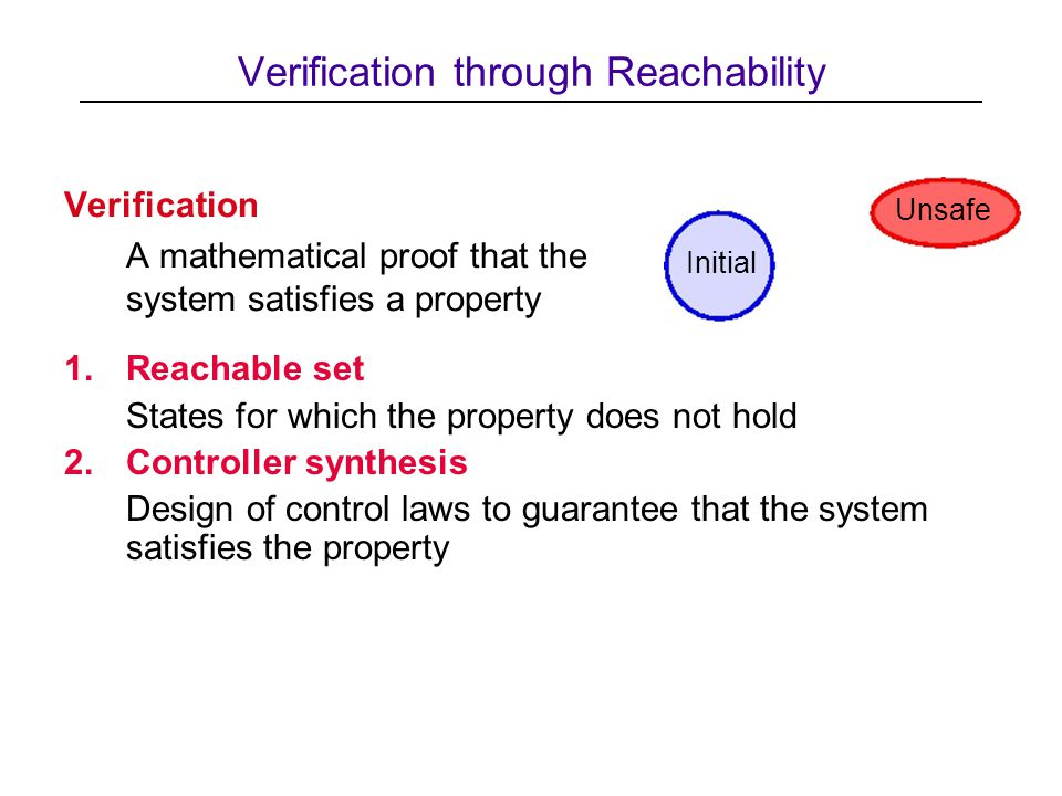 1.Reachable set States for which the property does not hold 2.Controller synthesis Design of control laws to guarantee that the system satisfies the property Unsafe Initial Verification through Reachability Verification A mathematical proof that the system satisfies a property