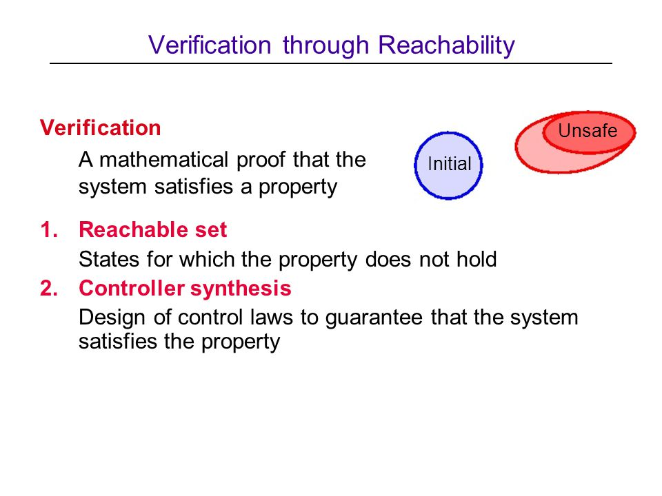 Unsafe Initial 1.Reachable set States for which the property does not hold 2.Controller synthesis Design of control laws to guarantee that the system satisfies the property Verification through Reachability Verification A mathematical proof that the system satisfies a property