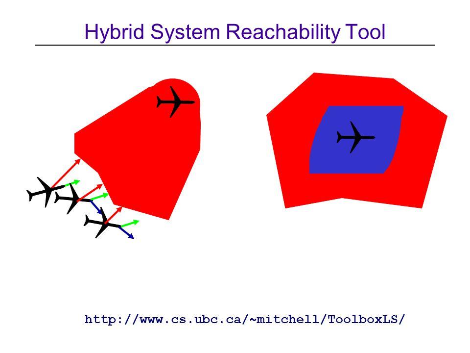 Hybrid System Reachability Tool http://www.cs.ubc.ca/~mitchell/ToolboxLS/