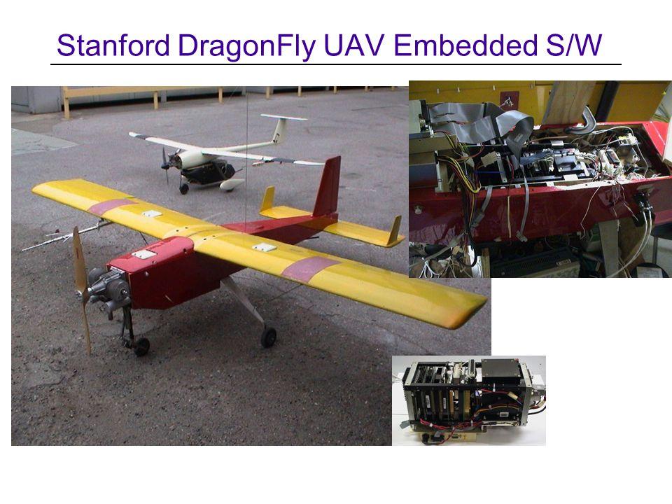 Stanford DragonFly UAV Embedded S/W