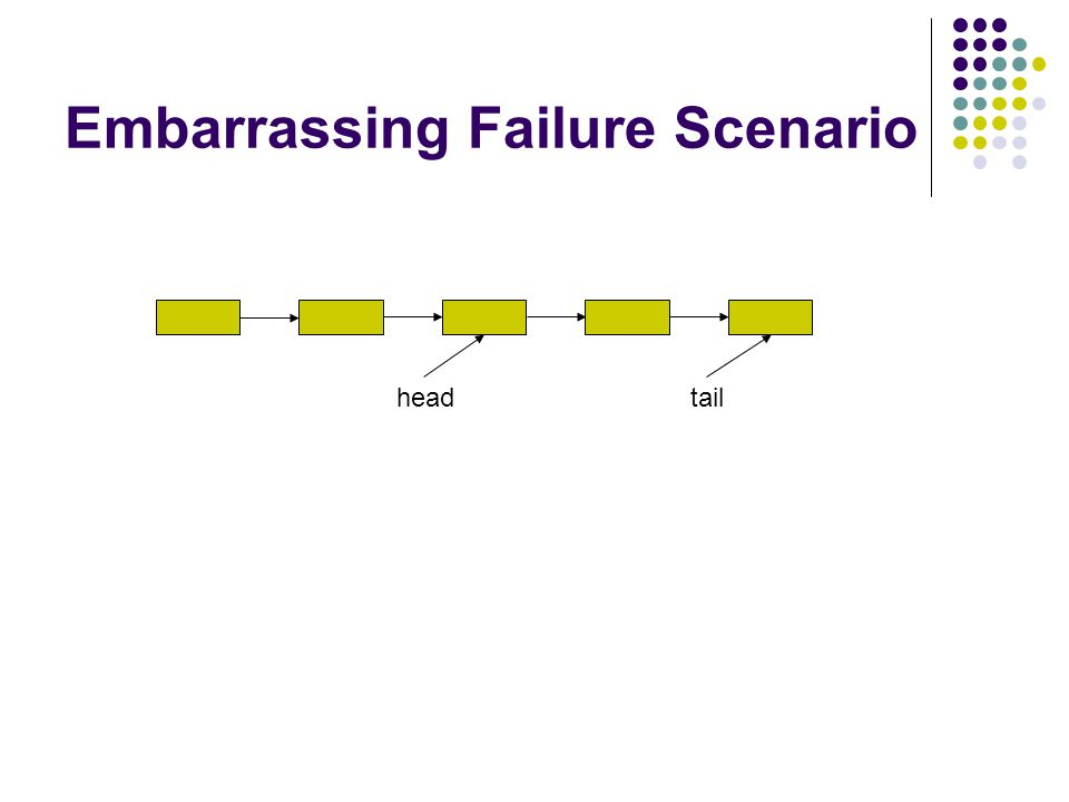 Embarrassing Failure Scenario headtail