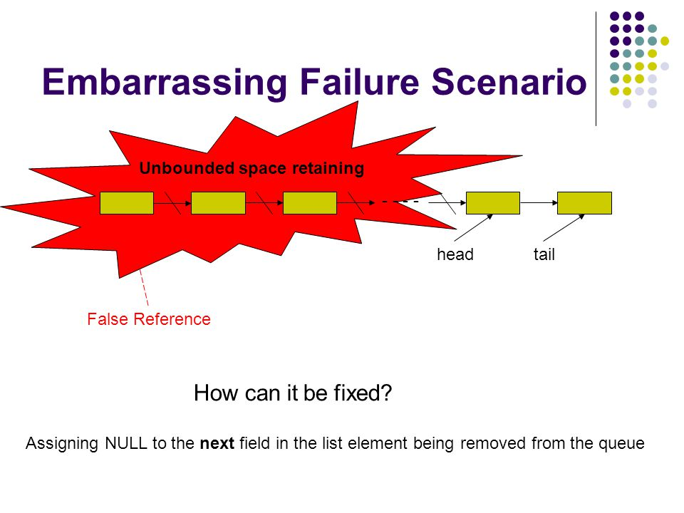 Embarrassing Failure Scenario headtail - - False Reference Unbounded space retaining How can it be fixed.