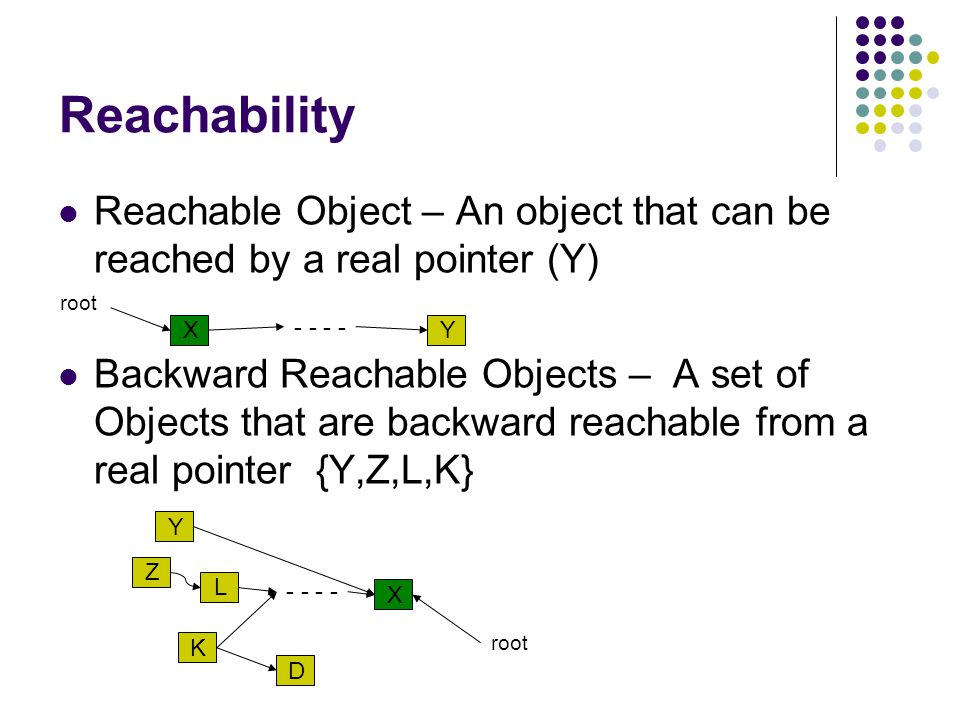 Reachability Reachable Object – An object that can be reached by a real pointer (Y) Backward Reachable Objects – A set of Objects that are backward reachable from a real pointer {Y,Z,L,K} XY - - root Y L K Z X - - root D