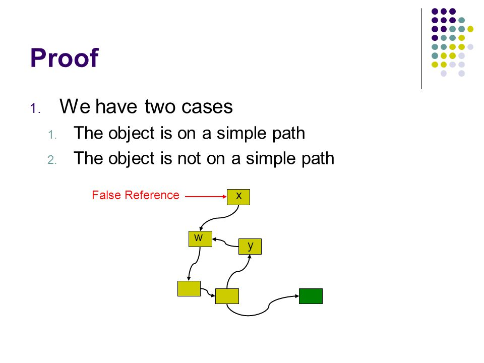 Proof 1. We have two cases 1. The object is on a simple path 2.