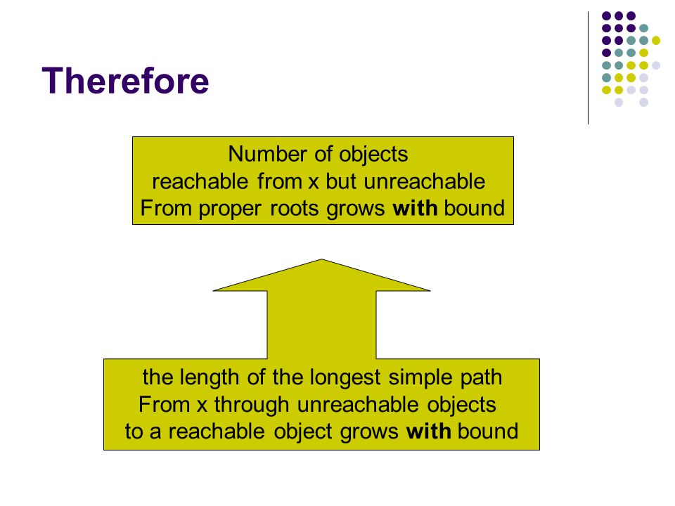 Therefore Number of objects reachable from x but unreachable From proper roots grows with bound the length of the longest simple path From x through unreachable objects to a reachable object grows with bound