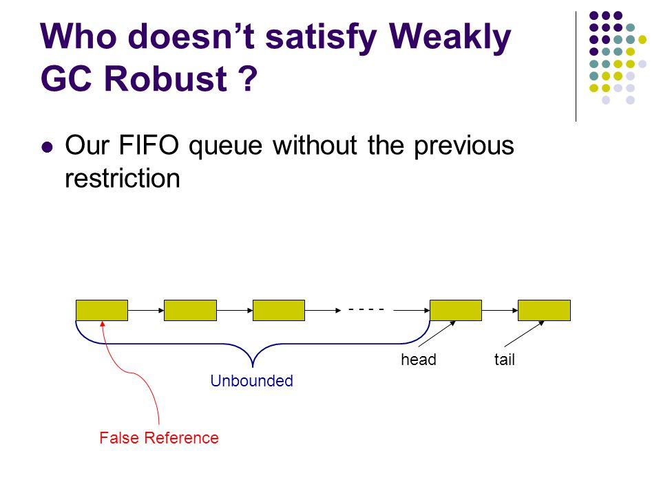 Who doesn't satisfy Weakly GC Robust .