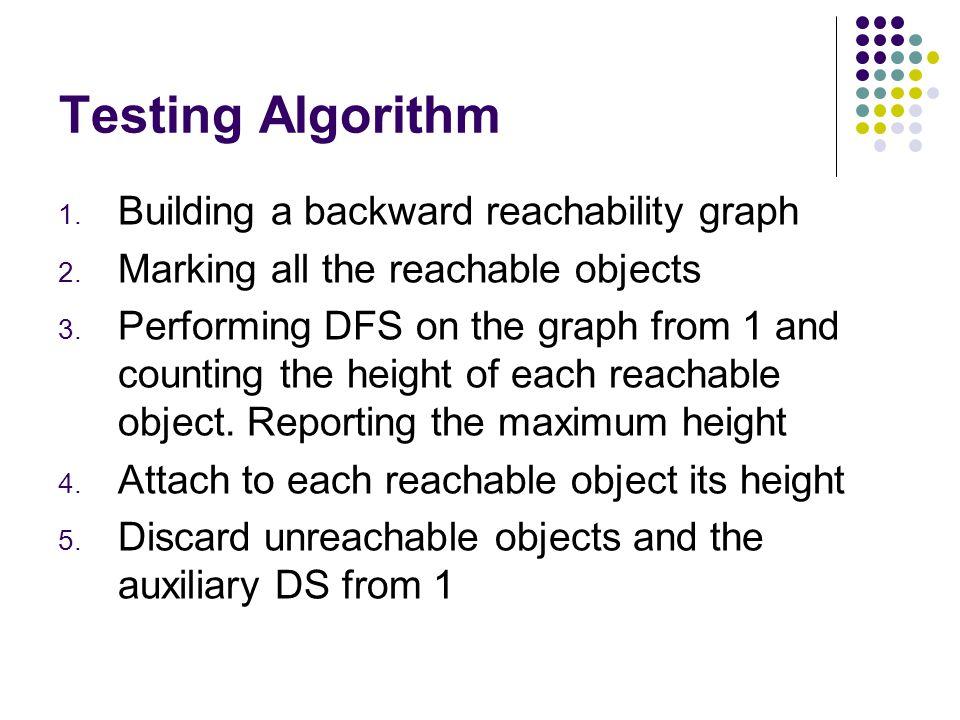 Testing Algorithm 1. Building a backward reachability graph 2.