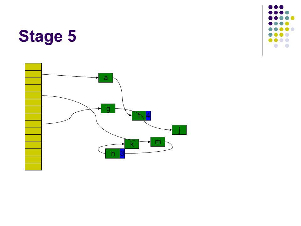 Stage 5 a g f n k j m 4 3