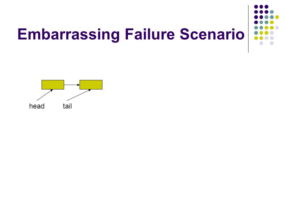 Embarrassing Failure Scenario headtail