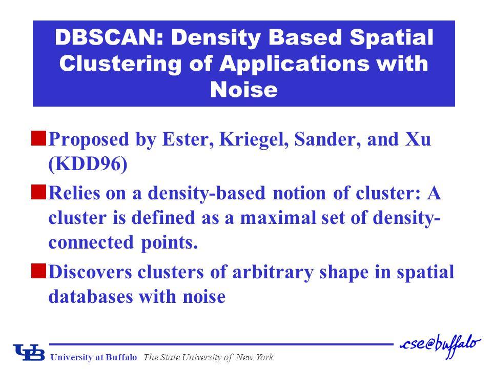 University at BuffaloThe State University of New York Density-Based Clustering Why Density-Based Clustering.