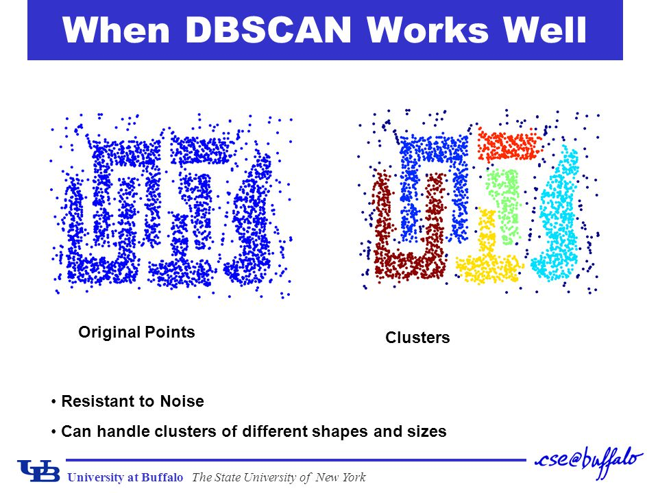 University at BuffaloThe State University of New York When DBSCAN Works Well Original Points Clusters Resistant to Noise Can handle clusters of differ