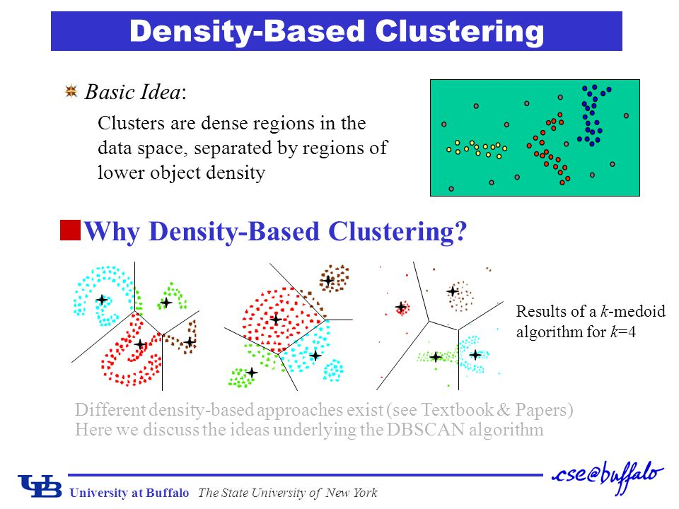 University at BuffaloThe State University of New York Density Based Clustering: Basic Concept Intuition for the formalization of the basic idea qFor any point in a cluster, the local point density around that point has to exceed some threshold qThe set of points from one cluster is spatially connected Local point density at a point p defined by two parameters   – radius for the neighborhood of point p: N  (p) := {q in data set D | dist(p, q)   } qMinPts – minimum number of points in the given neighbourhood N(p)