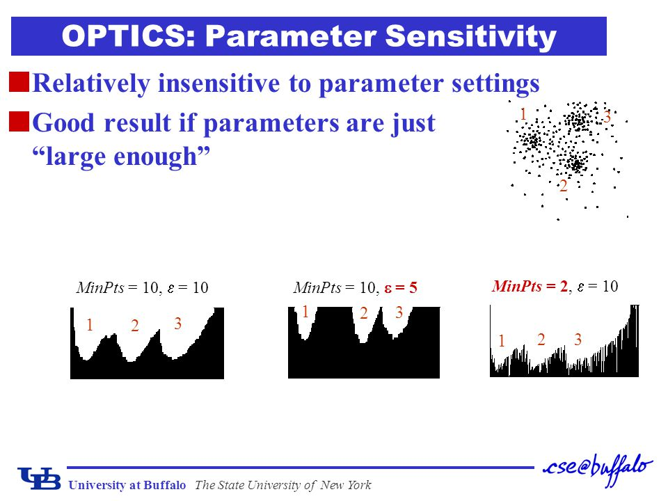 University at BuffaloThe State University of New York OPTICS: Parameter Sensitivity Relatively insensitive to parameter settings Good result if parame