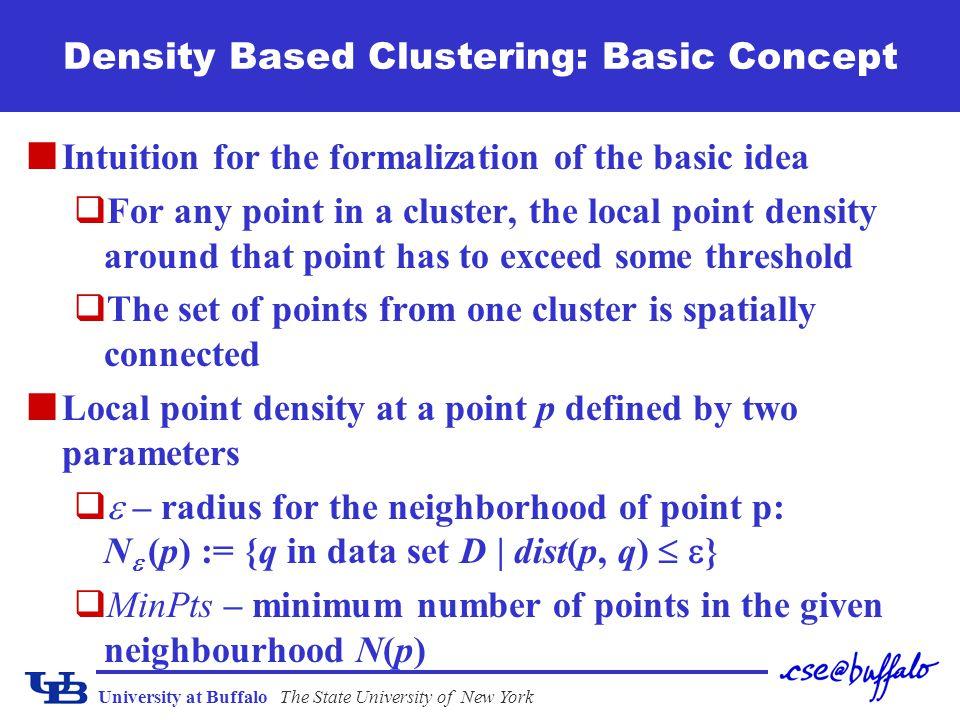 University at BuffaloThe State University of New York OPTICS: Properties Flat density-based clusters wrt.