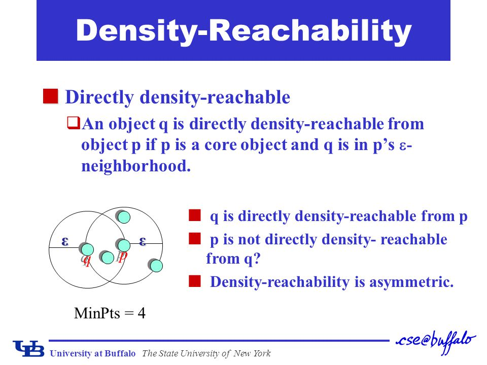 University at BuffaloThe State University of New York DBSCAN VS OPTICS DBSCANOPTICS DensityBoolean value (high/low) Numerical value (core distance) Density- connected Boolean value (yes/no) Numerical value (reachability distance) Searching strategy randomgreedy