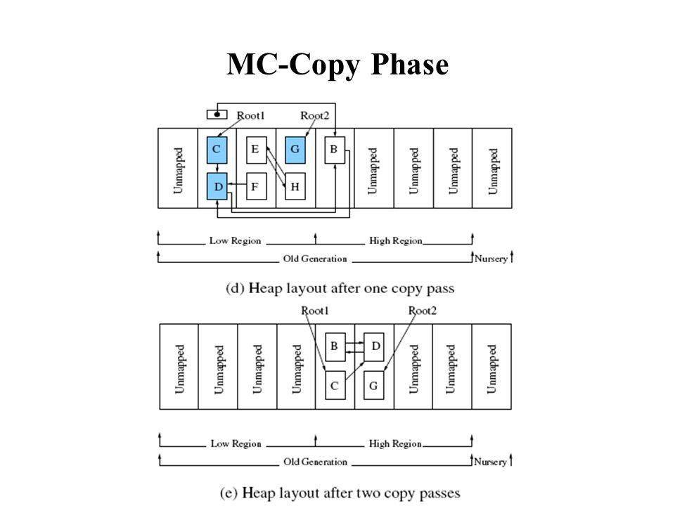 MC-Copy Phase