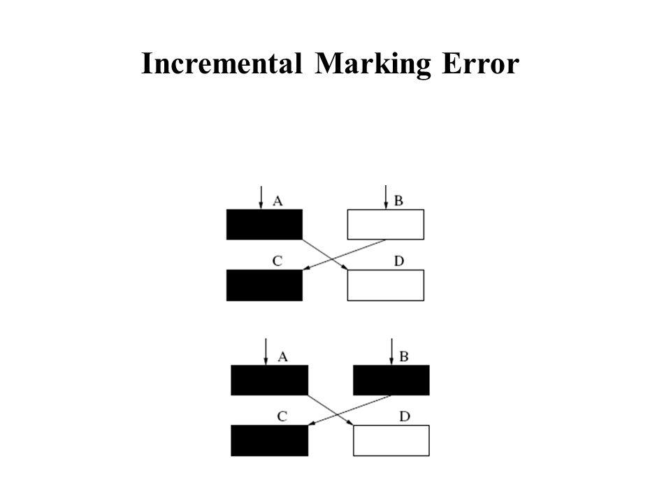 Incremental Marking Error