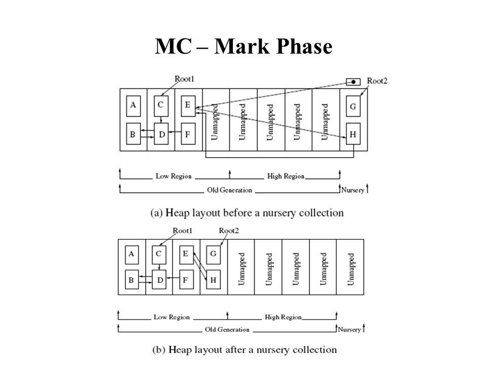MC – Mark Phase