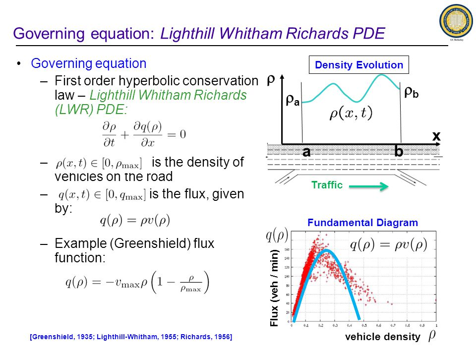 Governing equation: Lighthill Whitham Richards PDE Governing equation –First order hyperbolic conservation law – Lighthill Whitham Richards (LWR) PDE: – is the density of vehicles on the road – is the flux, given by: –Example (Greenshield) flux function: x aa bb  ab Density Evolution Traffic vehicle density Flux (veh / min)‏ Fundamental Diagram [Greenshield, 1935; Lighthill-Whitham, 1955; Richards, 1956]