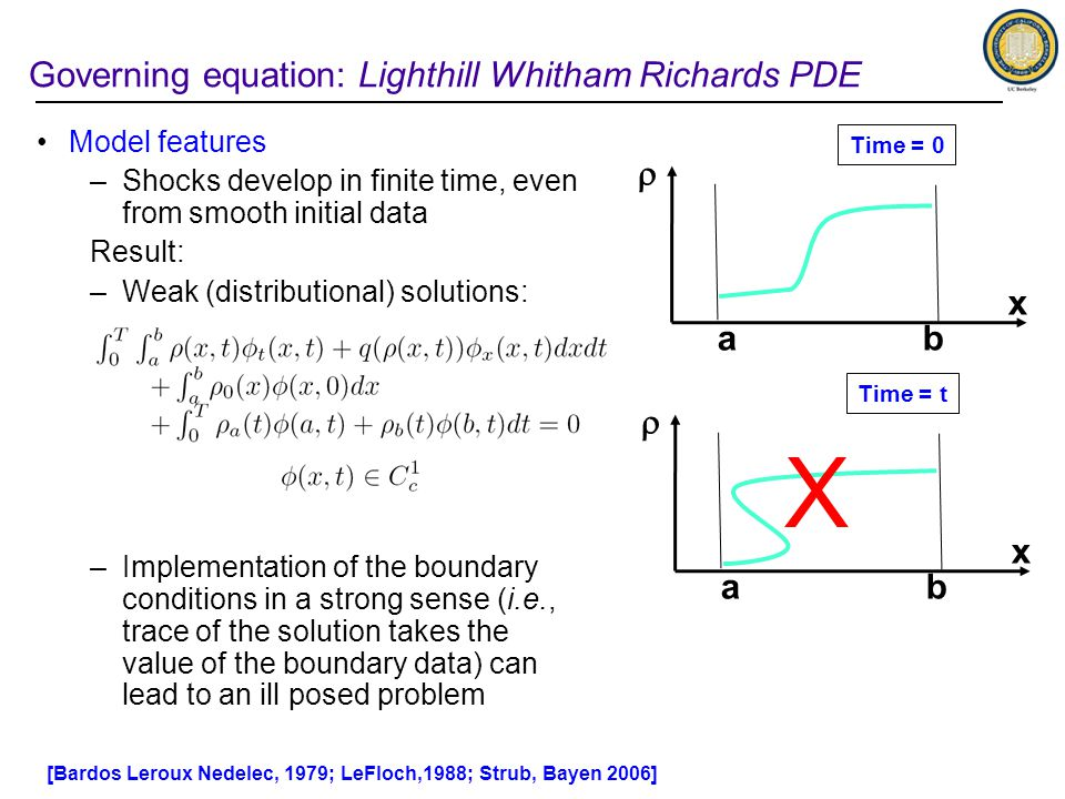 Governing equation: Lighthill Whitham Richards PDE Model features –Shocks develop in finite time, even from smooth initial data Result: –Weak (distributional) solutions: –Implementation of the boundary conditions in a strong sense (i.e., trace of the solution takes the value of the boundary data) can lead to an ill posed problem x  ab Time = 0 x  ab Time = t X [Bardos Leroux Nedelec, 1979; LeFloch,1988; Strub, Bayen 2006]