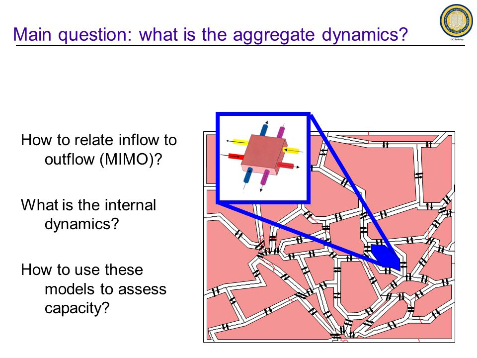 Main question: what is the aggregate dynamics. How to relate inflow to outflow (MIMO).