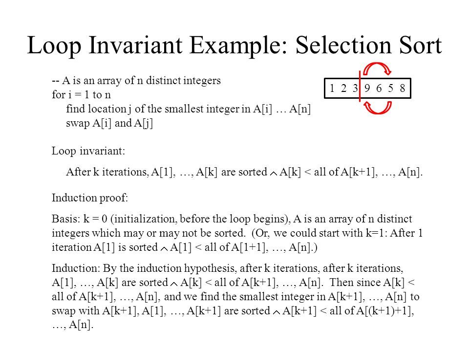 Loop Invariant Example: Selection Sort -- A is an array of n distinct integers for i = 1 to n find location j of the smallest integer in A[i] … A[n] s