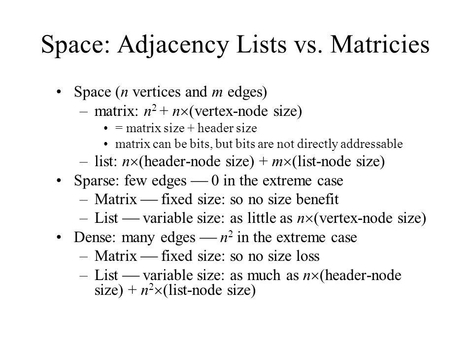 Space: Adjacency Lists vs.