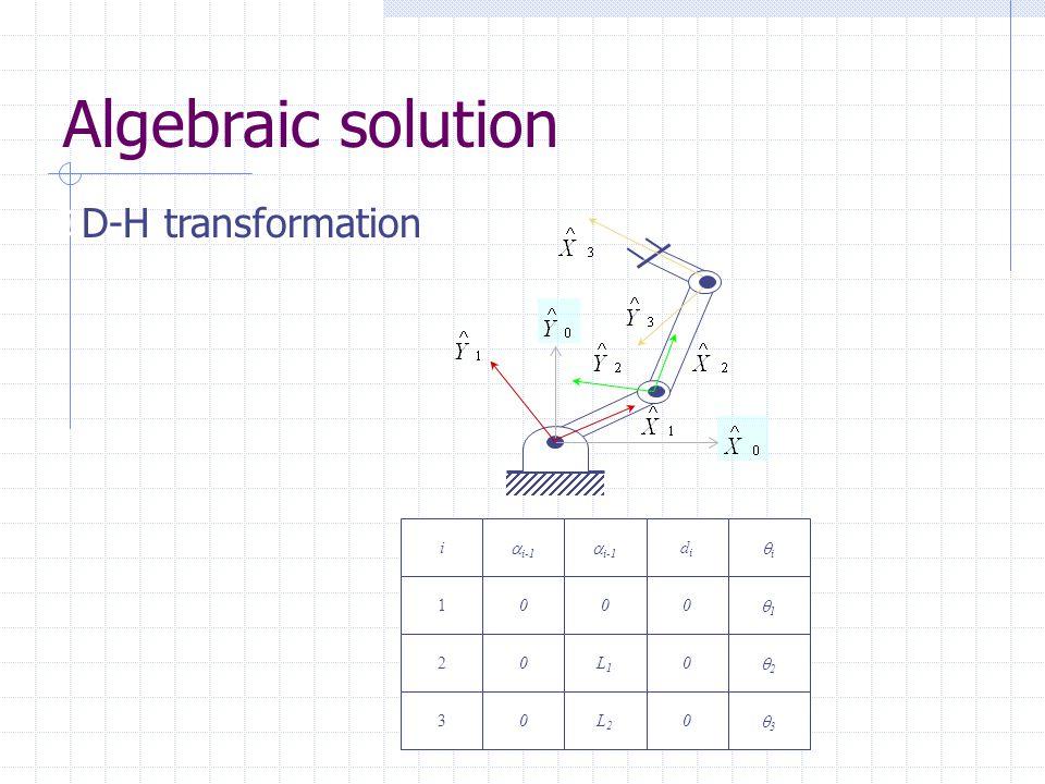 i  i-1 didi ii 1000 11 20L1L1 0 22 30L2L2 0 33 Algebraic solution  D-H transformation