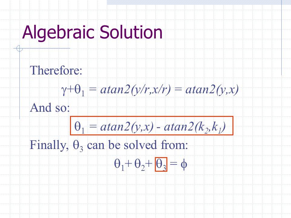 Algebraic Solution Therefore:  +  1 = atan2(y/r,x/r) = atan2(y,x) And so:  1 = atan2(y,x) - atan2(k 2,k 1 ) Finally,  3 can be solved from:  1 +  2 +  3 = 