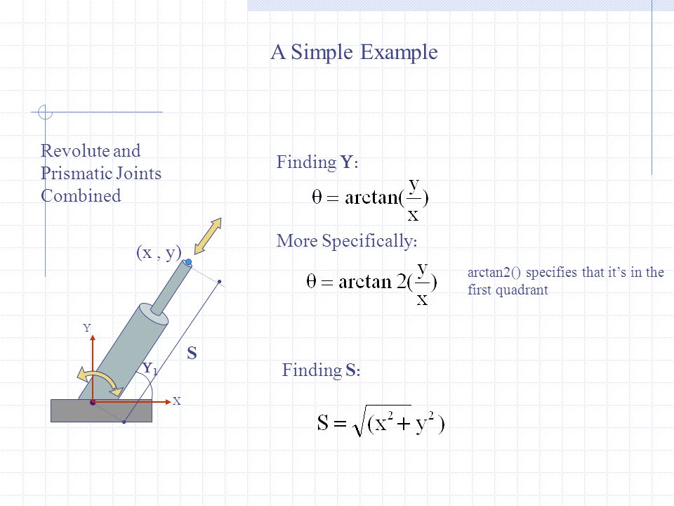 A Simple Example 11 X Y S Revolute and Prismatic Joints Combined (x, y) Finding  : More Specifically : arctan2() specifies that it's in the first quadrant Finding S :