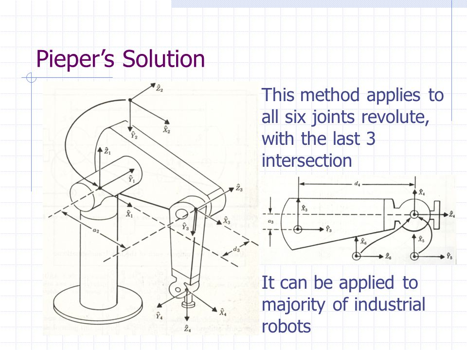 Pieper's Solution This method applies to all six joints revolute, with the last 3 intersection It can be applied to majority of industrial robots