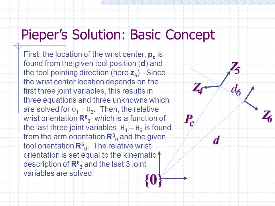 {0} Z 4Z5 Z 6 P c d d 6 Pieper's Solution: Basic Concept First, the location of the wrist center, p c is found from the given tool position (d) and the tool pointing direction (here z 6 ).