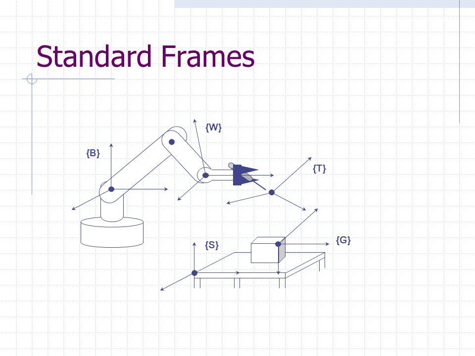 Standard Frames {B} {W} {T} {G} {S}