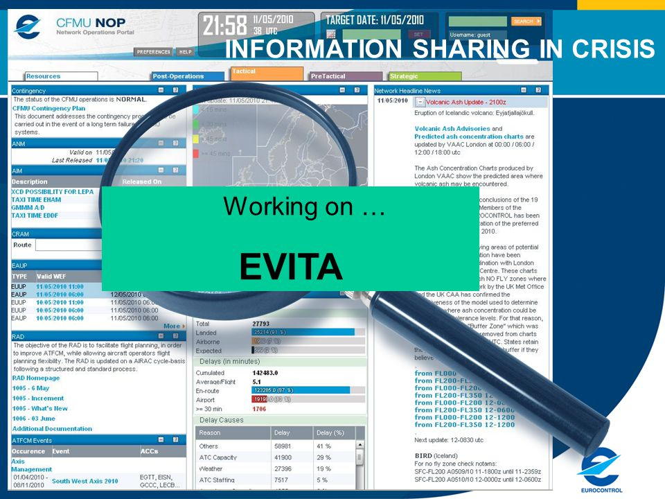 Working on … EVITA INFORMATION SHARING IN CRISIS