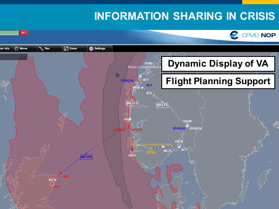 INFORMATION SHARING IN CRISIS Dynamic Display of VA Flight Planning Support