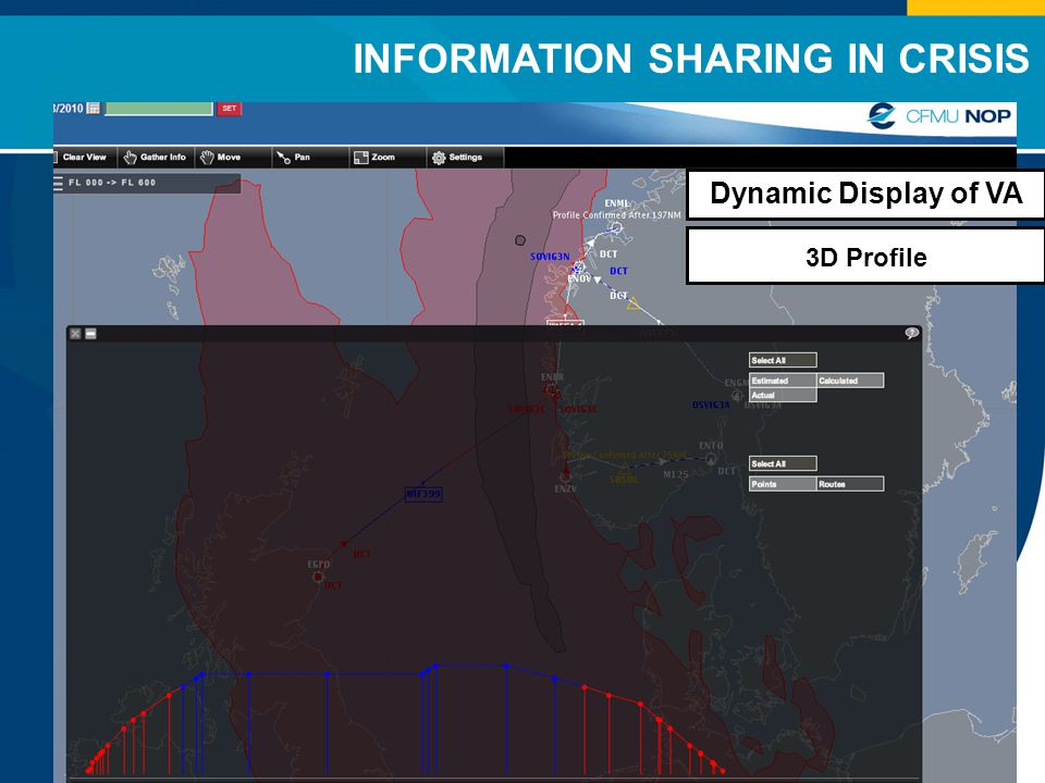 INFORMATION SHARING IN CRISIS Dynamic Display of VA 3D Profile