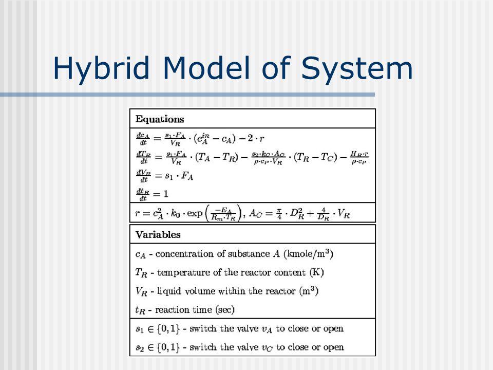 Hybrid Model of System